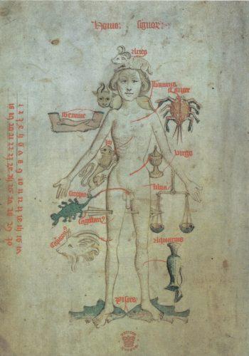 Buchmalerei mit der Darstellung eines Mannes mit den einzelnen Körperteilen zugordneten Tierkreiszeichen