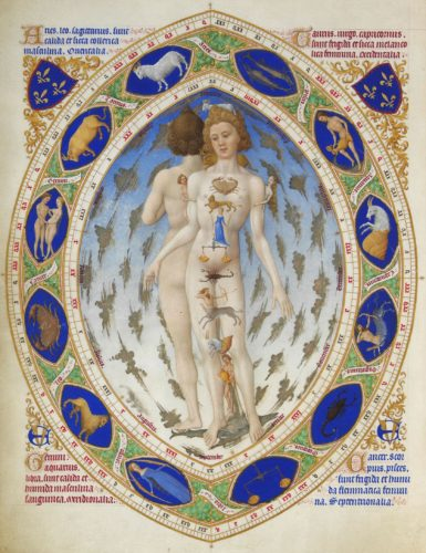 Buchmalerei eines Menschen mit den Tierkreiszeichen auf dem nackten Körper in einer Mandola